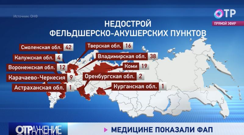 Астраханская область провалила ввод в строй медицинских объектов